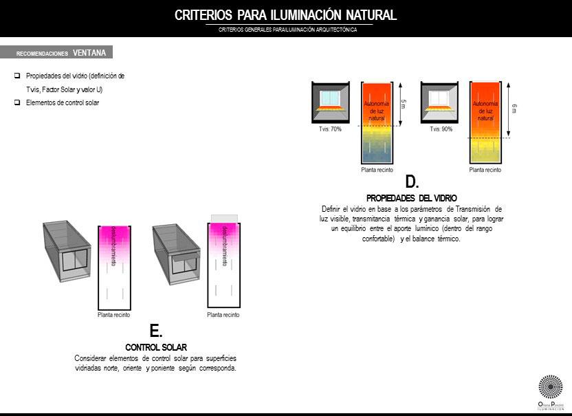 Evaluación Iluminación Natural II